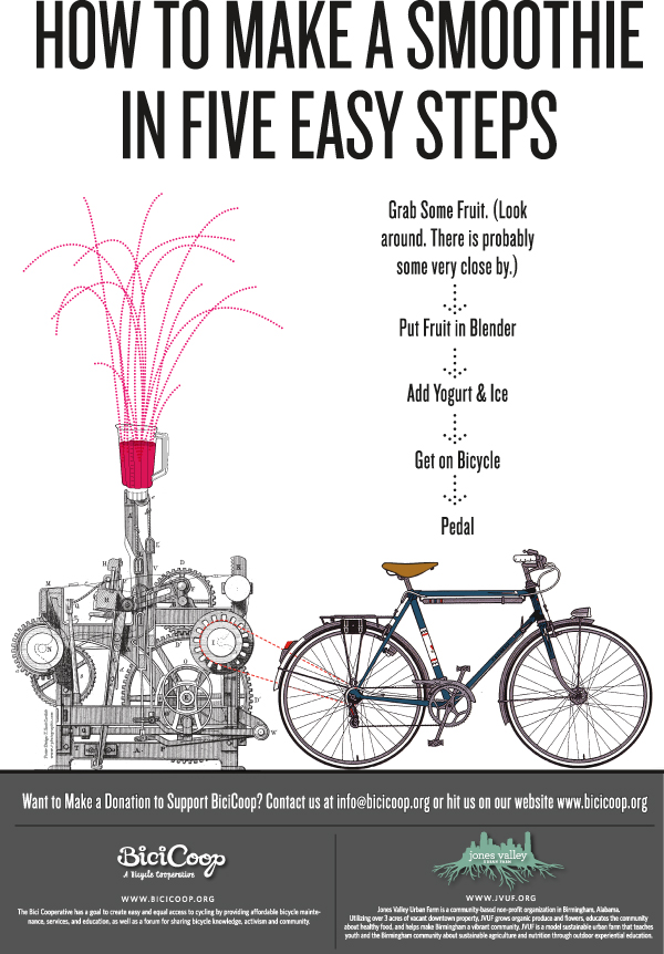 Bike Blender Poster - Final for Printer